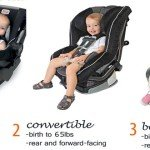 Types of Car Seats