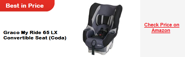 Best Priced Car Seat 2016