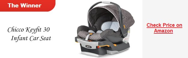 The Winner Infant Seat 2020